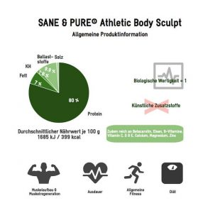 athletic-body-sculpt-produktinformationen